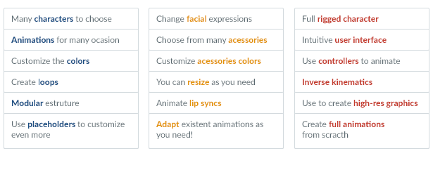 Pictogram Character Kit After Effects Template - Features Table.