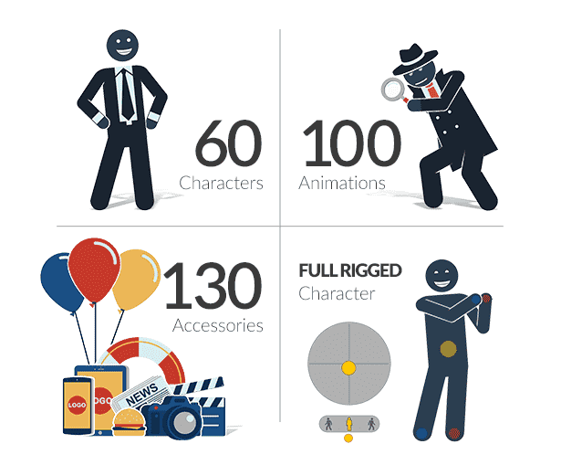 Pictogram Character Kit After Effects Template - Features.